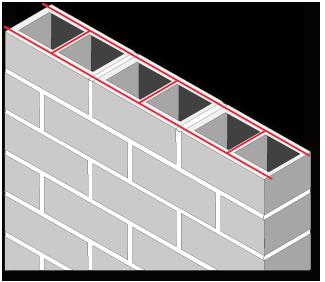 Ladder Wire Schematic
